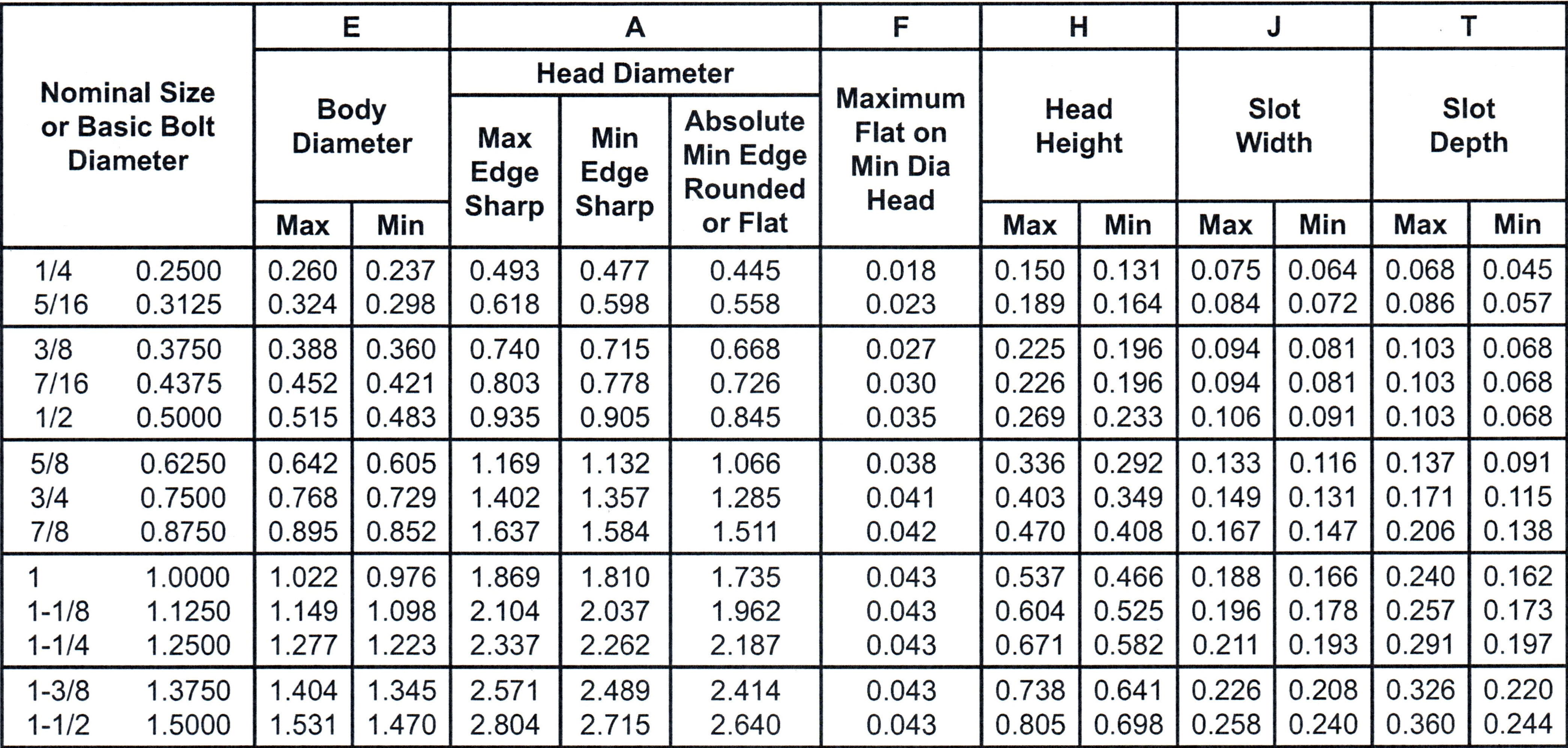 Countersink Hole Sizes - Hole Photos In The Word