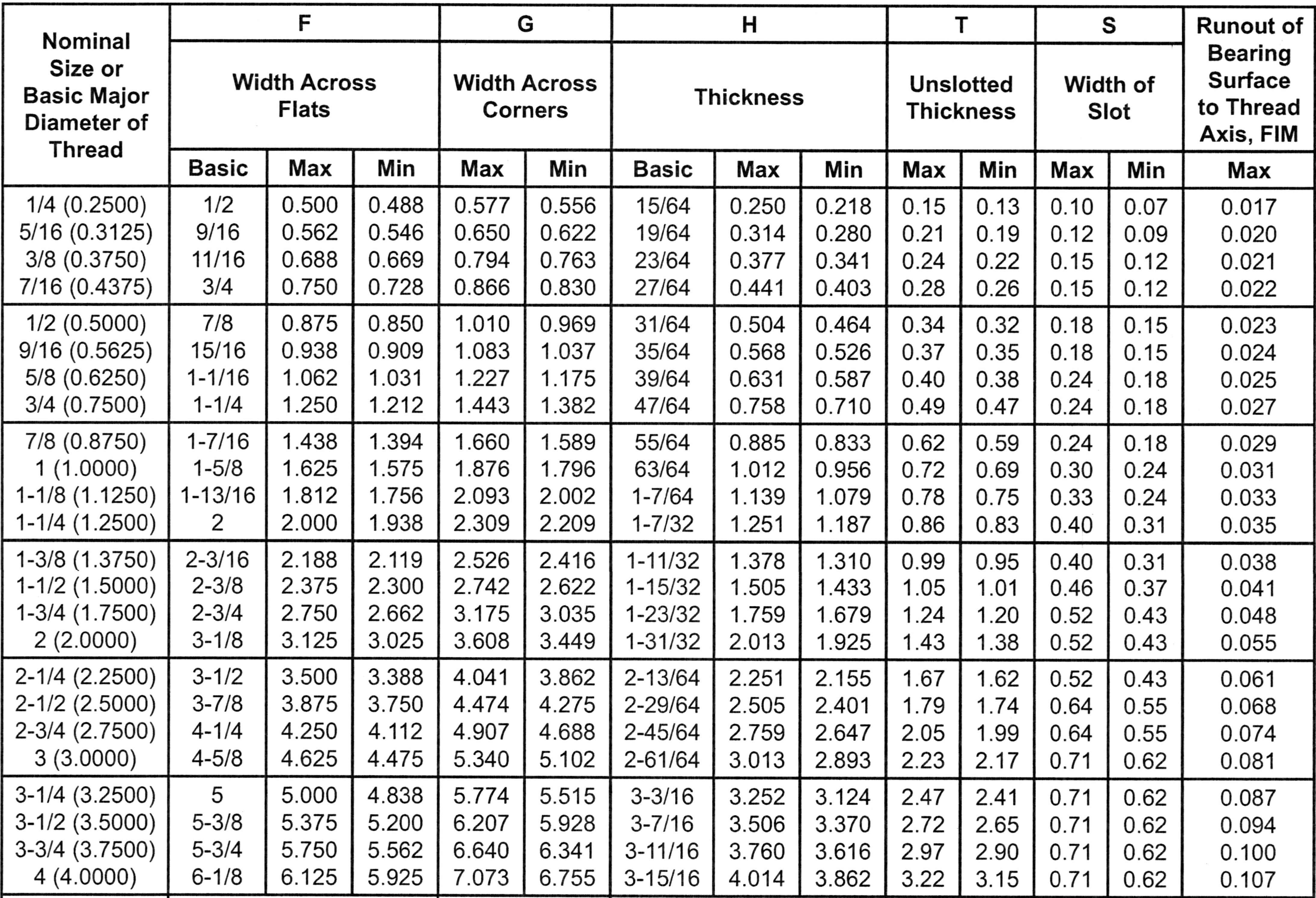 100+ Metric Hex Bolt Size Chart – yasminroohi