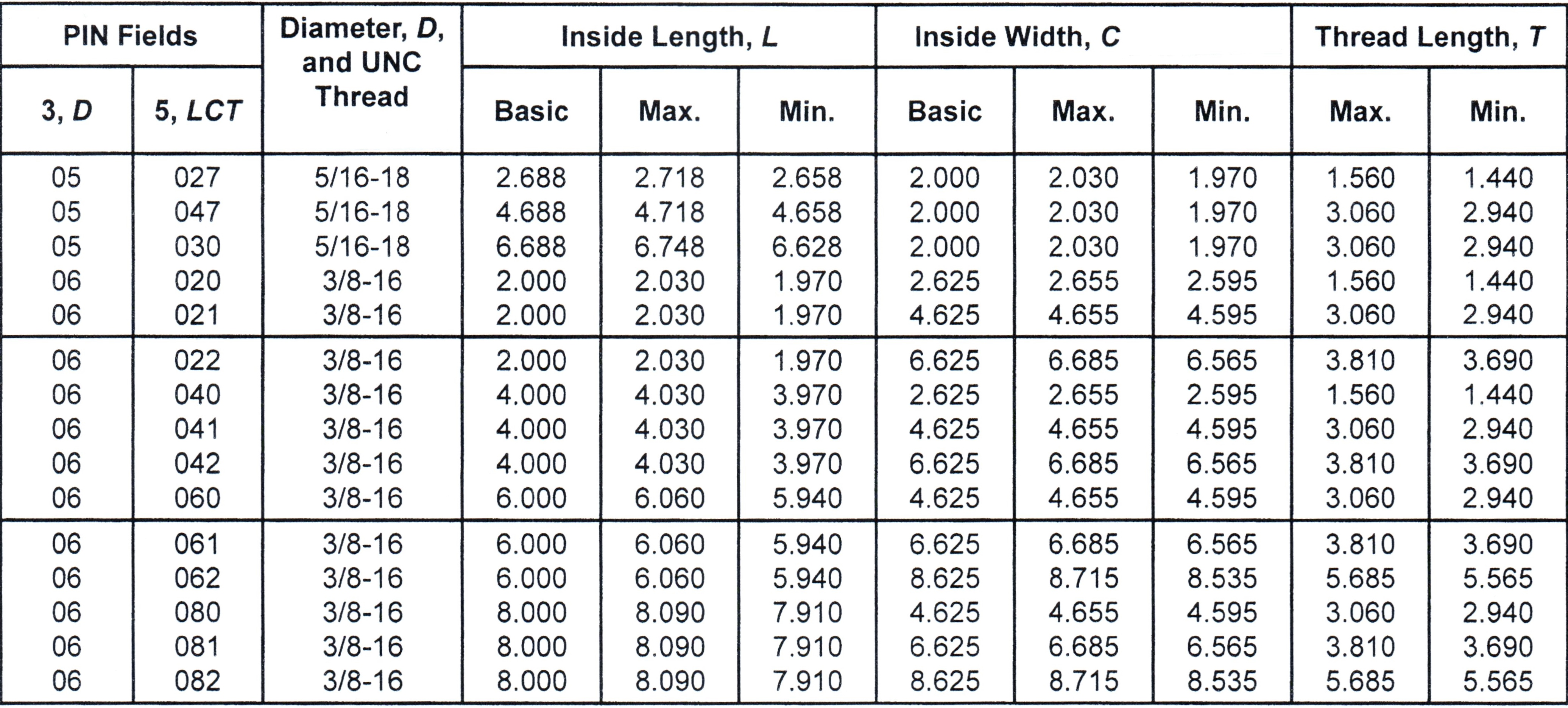 u bolt size chart: Square bend u bolts zero products inc